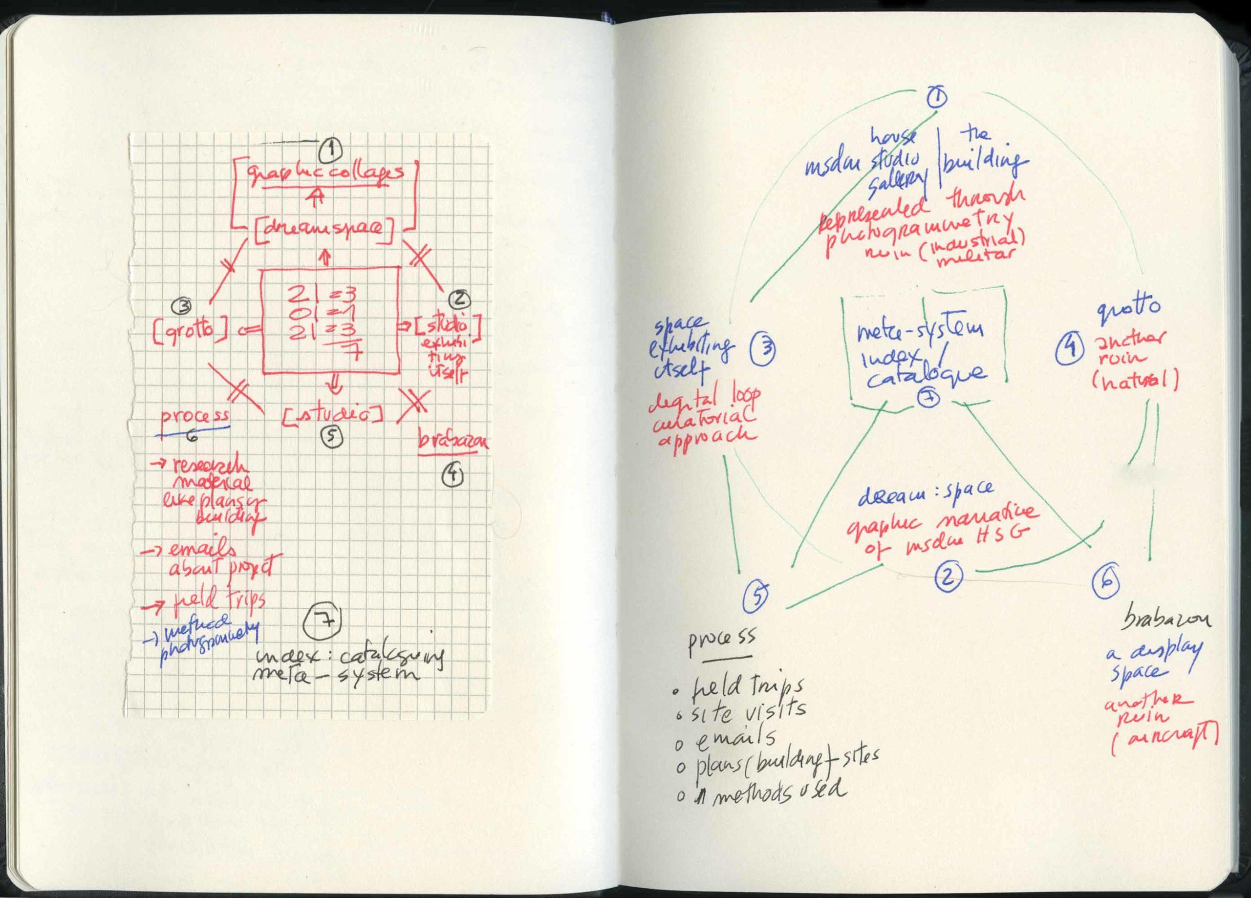 UWE-meta-system-diagram-210121